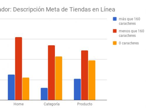 Meta descripción de tiendas en línea ecuatorianas