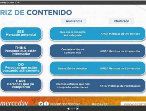 Conoce a tu cliente – eCommerce Day Ecuador 2019